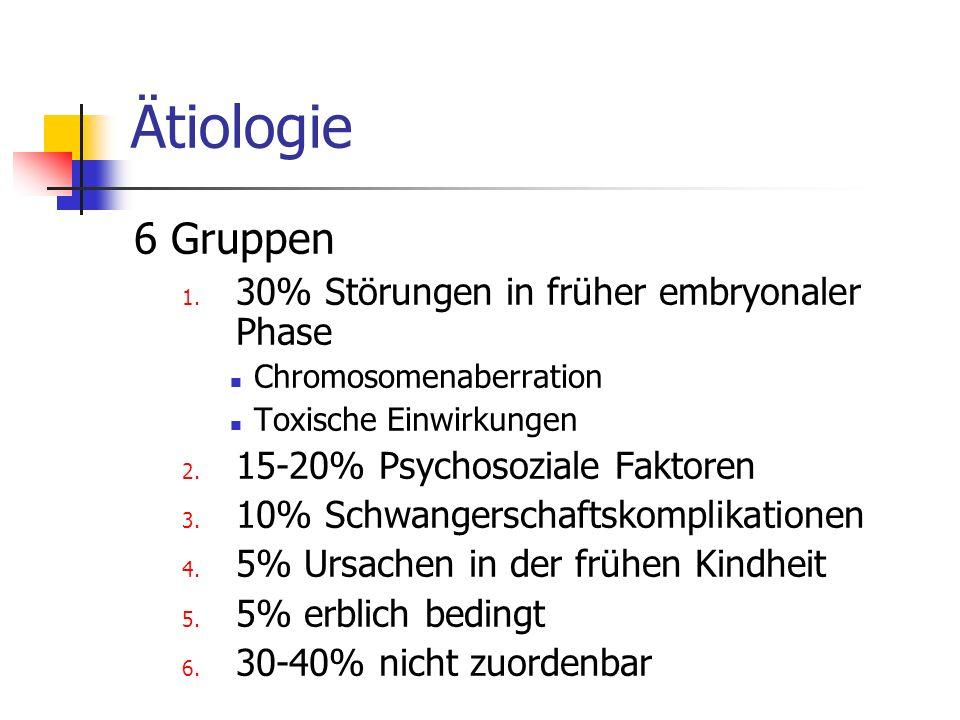 Ätiologie 6 Gruppen 1. 30% Störungen in früher embryonaler Phase Chromosomenaberration Toxische Einwirkungen 2. 15-20% Psychosoziale Faktoren 3. 10% S