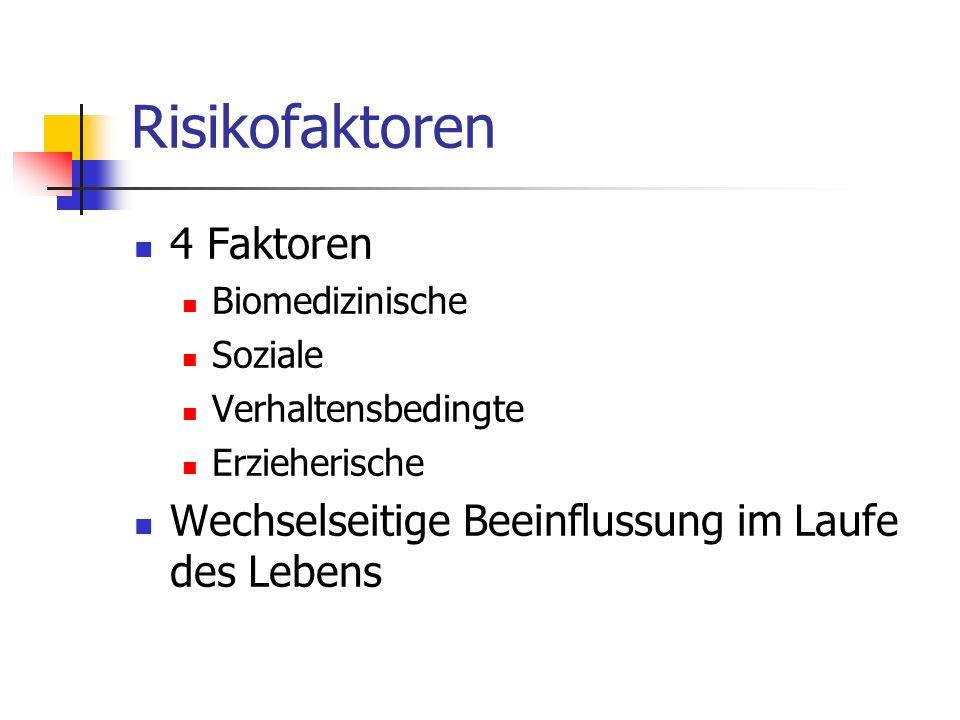 Risikofaktoren 4 Faktoren Biomedizinische Soziale Verhaltensbedingte Erzieherische Wechselseitige Beeinflussung im Laufe des Lebens