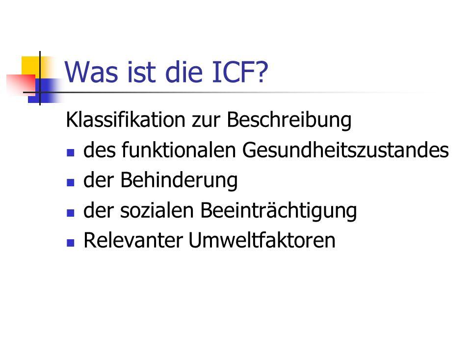 Was ist die ICF? Klassifikation zur Beschreibung des funktionalen Gesundheitszustandes der Behinderung der sozialen Beeinträchtigung Relevanter Umwelt