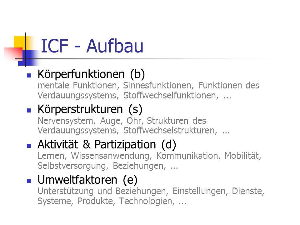ICF - Aufbau Körperfunktionen (b) mentale Funktionen, Sinnesfunktionen, Funktionen des Verdauungssystems, Stoffwechselfunktionen,... Körperstrukturen