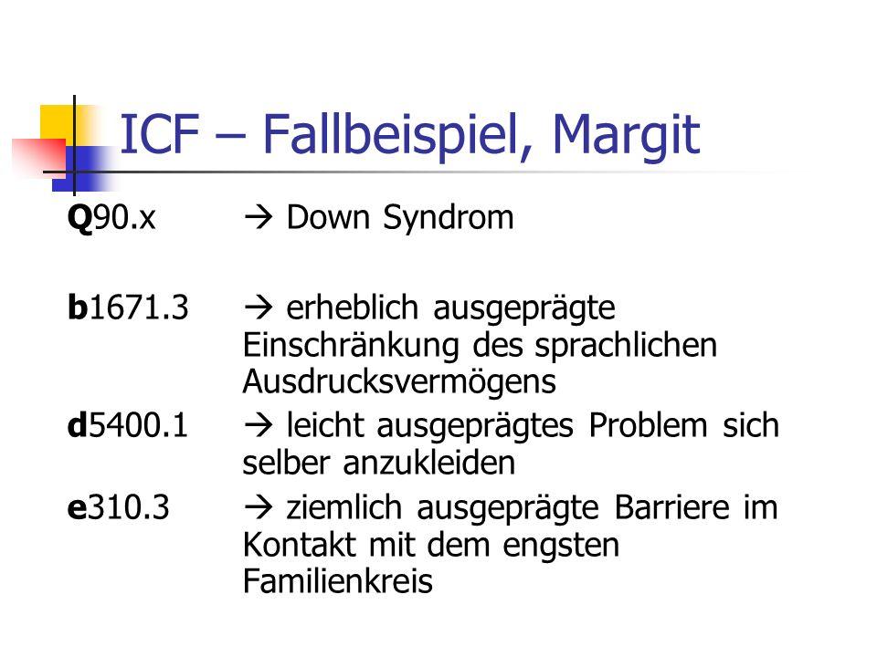 ICF – Fallbeispiel, Margit Q90.x Down Syndrom b1671.3 erheblich ausgeprägte Einschränkung des sprachlichen Ausdrucksvermögens d5400.1 leicht ausgeprägtes Problem sich selber anzukleiden e310.3 ziemlich ausgeprägte Barriere im Kontakt mit dem engsten Familienkreis