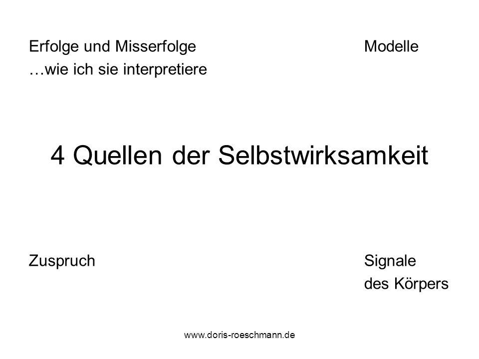 Erfolge und MisserfolgeModelle …wie ich sie interpretiere 4 Quellen der Selbstwirksamkeit ZuspruchSignale des Körpers www.doris-roeschmann.de