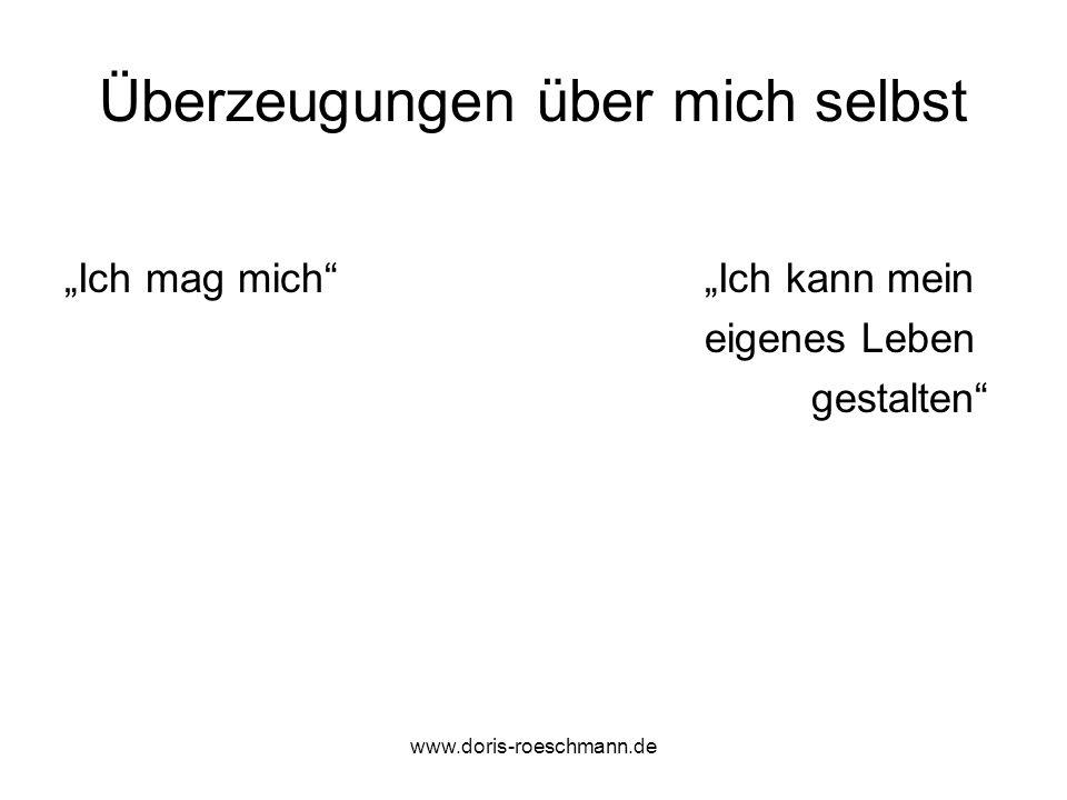 Überzeugungen über mich selbst Ich mag michIch kann mein eigenes Leben gestalten www.doris-roeschmann.de