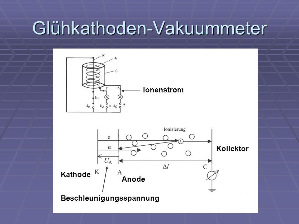 Glühkathoden-Vakuummeter Kathode Anode Beschleunigungsspannung Kollektor Ionenstrom