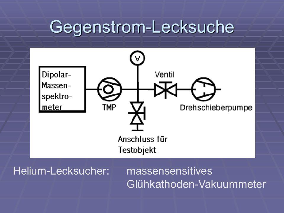 Gegenstrom-Lecksuche Helium-Lecksucher:massensensitives Glühkathoden-Vakuummeter