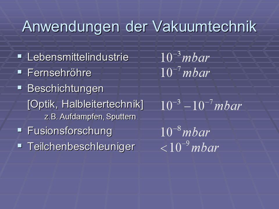 Anwendungen der Vakuumtechnik Lebensmittelindustrie Lebensmittelindustrie Fernsehröhre Fernsehröhre Beschichtungen Beschichtungen [Optik, Halbleiterte
