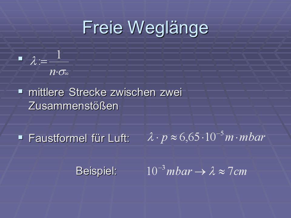 Strömungen viskose Strömung: 2·r·p 0.5 mbar·cm viskose Strömung: 2·r·p 0.5 mbar·cm [ Hagen-Poiseuille] [ Hagen-Poiseuille] Molekularströmung: 2·r·p 0.01 mbar·cm Molekularströmung: 2·r·p 0.01 mbar·cm Knudsen Strömung: dazwischen Knudsen Strömung: dazwischen