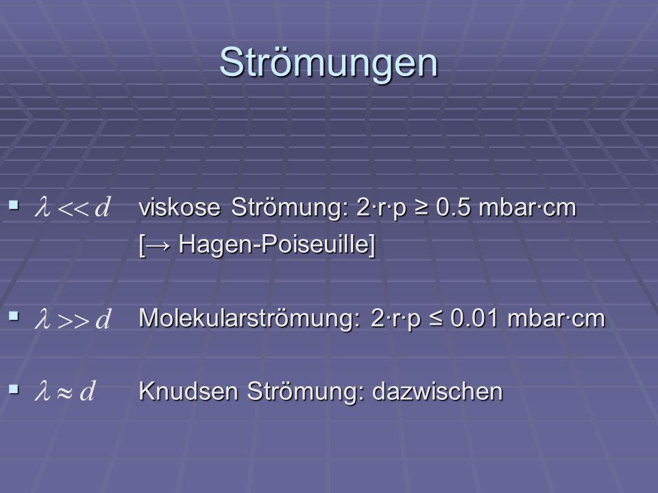 Strömungen viskose Strömung: 2·r·p 0.5 mbar·cm viskose Strömung: 2·r·p 0.5 mbar·cm [ Hagen-Poiseuille] [ Hagen-Poiseuille] Molekularströmung: 2·r·p 0.