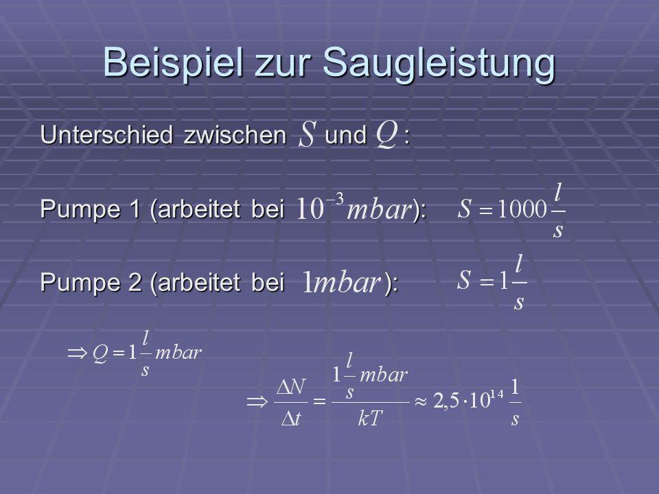 Beispiel zur Saugleistung Unterschied zwischen und : Pumpe 1 (arbeitet bei ): Pumpe 2 (arbeitet bei ):