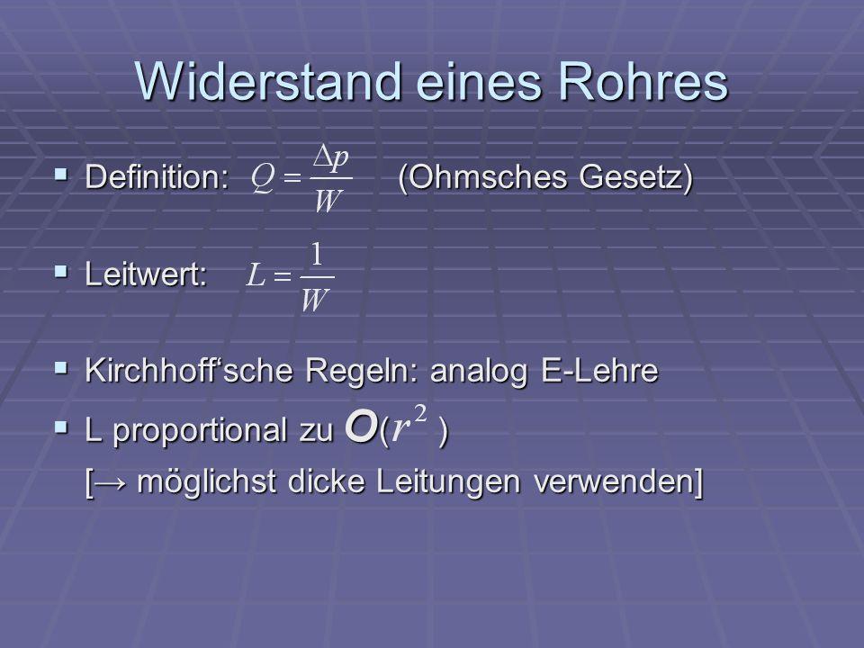 Widerstand eines Rohres Definition: (Ohmsches Gesetz) Definition: (Ohmsches Gesetz) Leitwert: Leitwert: Kirchhoffsche Regeln: analog E-Lehre Kirchhoff