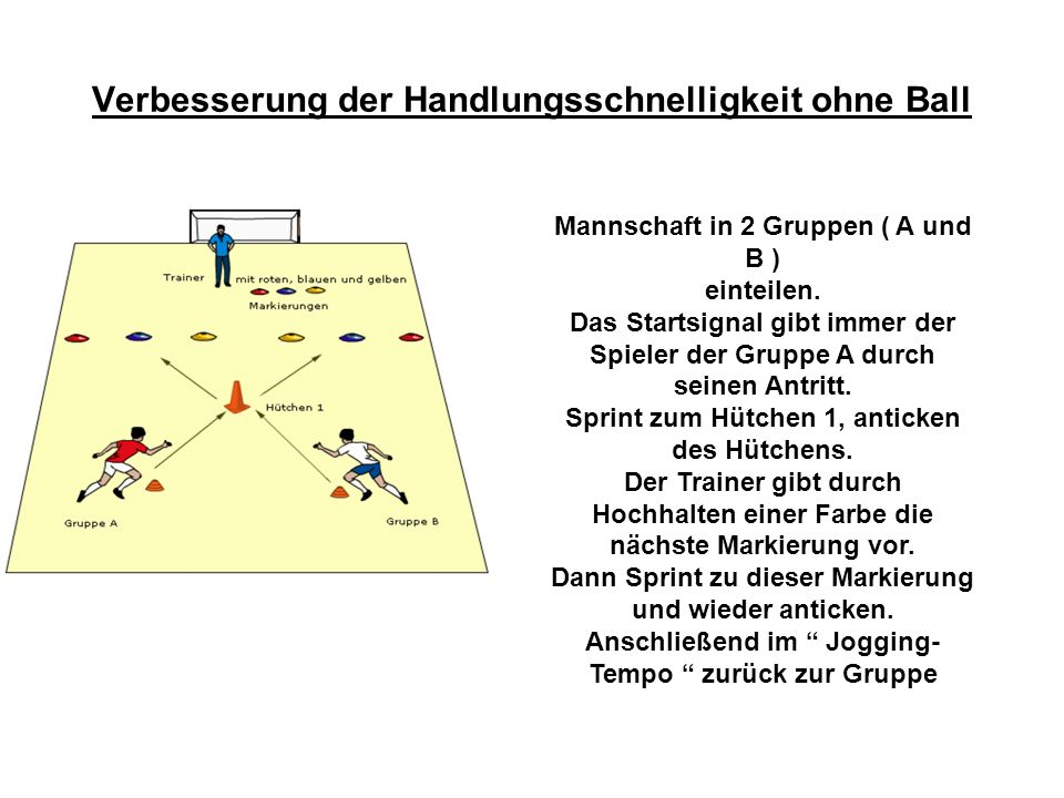 Verbesserung der Handlungsschnelligkeit mit Ball Das Startsignal gibt immer der Spieler ( Gruppe A ) sich selbst durch Pass zum Hütchen 1, anticken des Hütchens, dann Dribbling zur Markierung in höchstem Tempo.