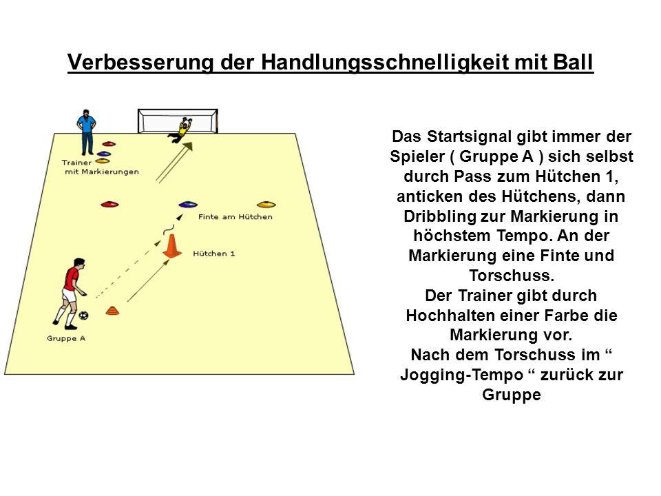 Verbesserung der Handlungsschnelligkeit mit Ball und Gegenspieler Mannschaft in 2 Gruppen ( A und B ) einteilen.