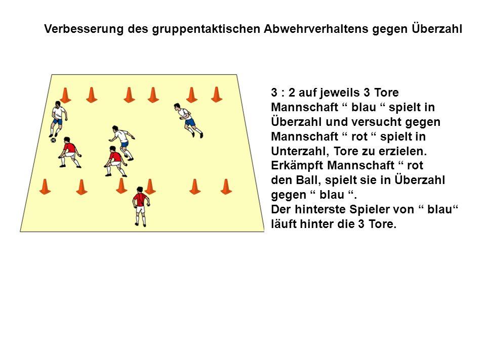 Verbesserung des gruppentaktischen Abwehrverhaltens gegen Überzahl 3 : 2 auf jeweils 3 Tore Mannschaft blau spielt in Überzahl und versucht gegen Mannschaft rot spielt in Unterzahl, Tore zu erzielen.
