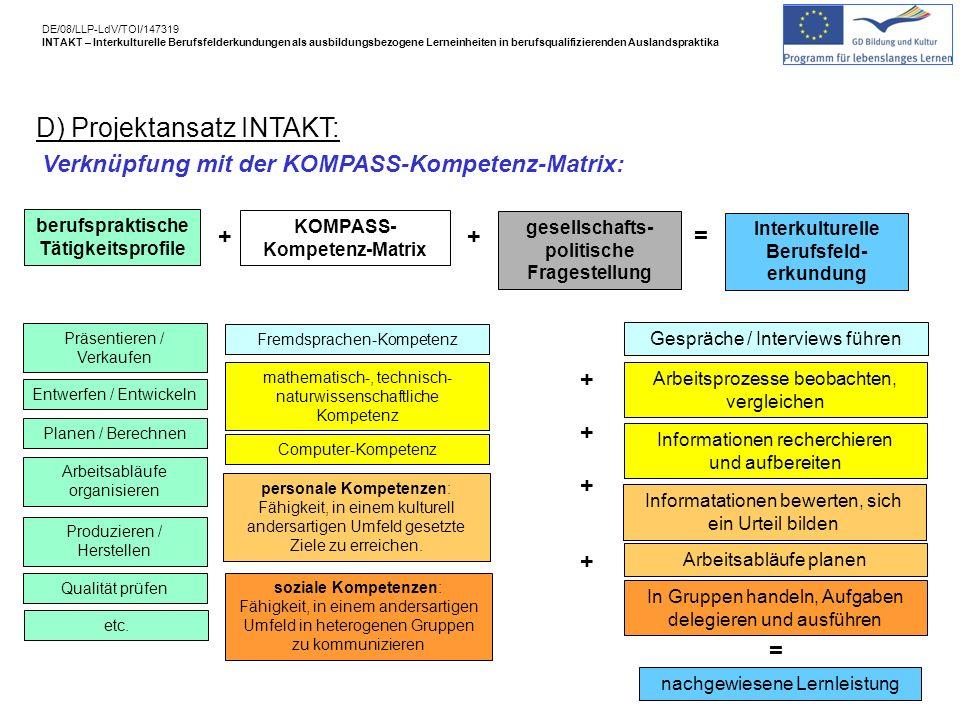Verknüpfung mit der KOMPASS-Kompetenz-Matrix: berufspraktische Tätigkeitsprofile Entwerfen / Entwickeln Planen / Berechnen Arbeitsabläufe organisieren Produzieren / Herstellen Qualität prüfen etc.