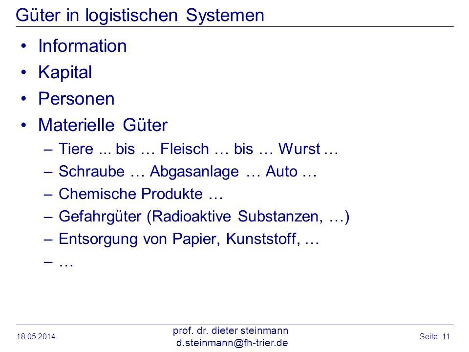 Güter in logistischen Systemen Information Kapital Personen Materielle Güter –Tiere... bis … Fleisch … bis … Wurst … –Schraube … Abgasanlage … Auto …