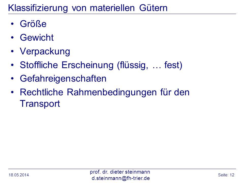 Klassifizierung von materiellen Gütern Größe Gewicht Verpackung Stoffliche Erscheinung (flüssig, … fest) Gefahreigenschaften Rechtliche Rahmenbedingun