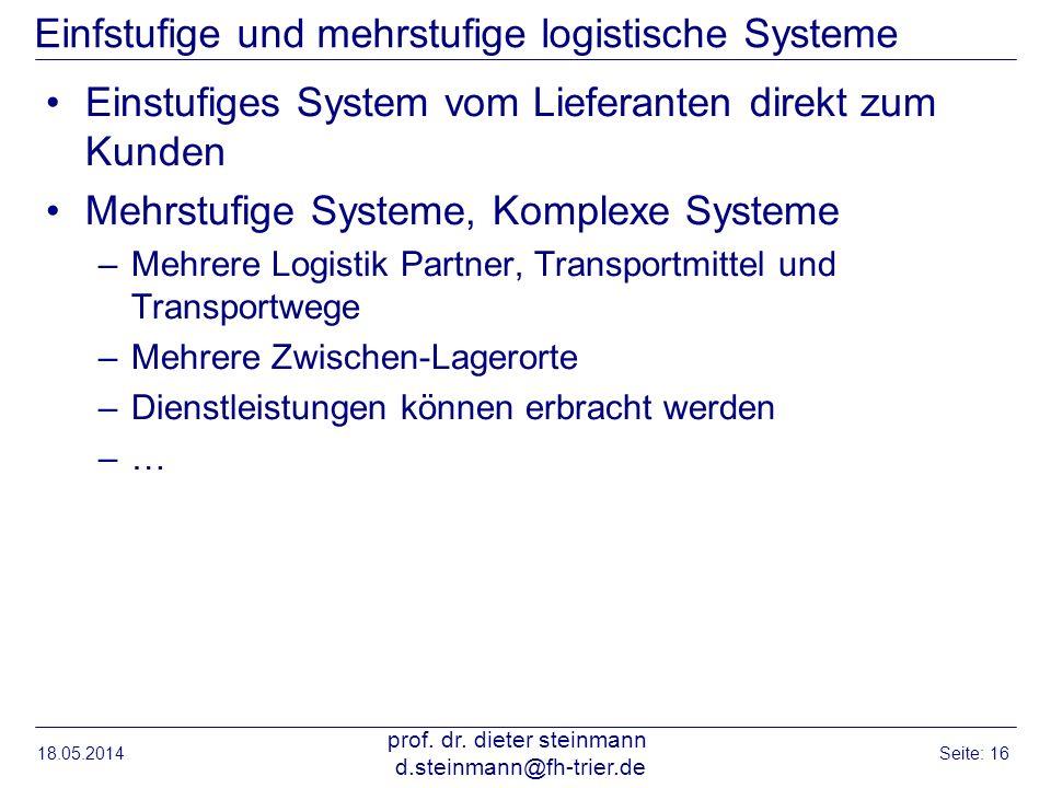 Einfstufige und mehrstufige logistische Systeme Einstufiges System vom Lieferanten direkt zum Kunden Mehrstufige Systeme, Komplexe Systeme –Mehrere Lo