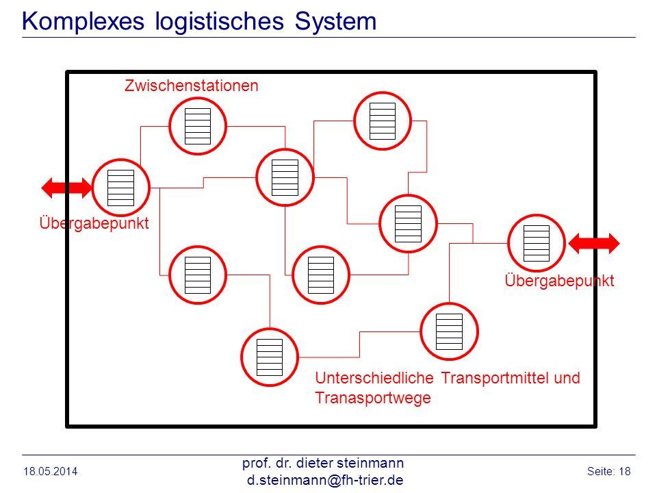 Komplexes logistisches System 18.05.2014 prof. dr. dieter steinmann d.steinmann@fh-trier.de Seite: 18 Übergabepunkt Zwischenstationen Unterschiedliche
