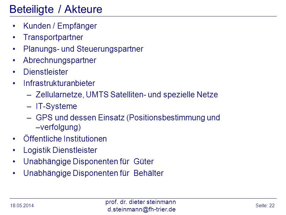 Beteiligte / Akteure Kunden / Empfänger Transportpartner Planungs- und Steuerungspartner Abrechnungspartner Dienstleister Infrastrukturanbieter –Zellu