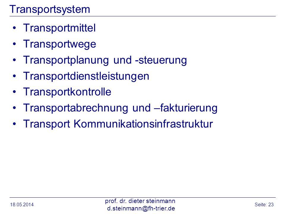 Transportsystem Transportmittel Transportwege Transportplanung und -steuerung Transportdienstleistungen Transportkontrolle Transportabrechnung und –fa