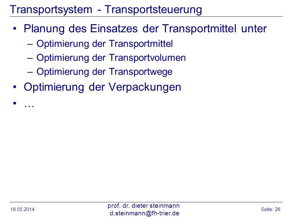 Transportsystem - Transportsteuerung Planung des Einsatzes der Transportmittel unter –Optimierung der Transportmittel –Optimierung der Transportvolume
