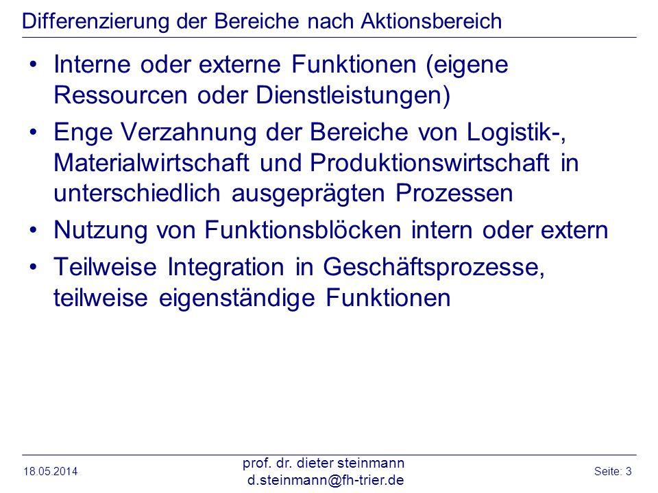 18.05.2014 prof. dr. dieter steinmann d.steinmann@fh-trier.de Seite: 3 Differenzierung der Bereiche nach Aktionsbereich Interne oder externe Funktione