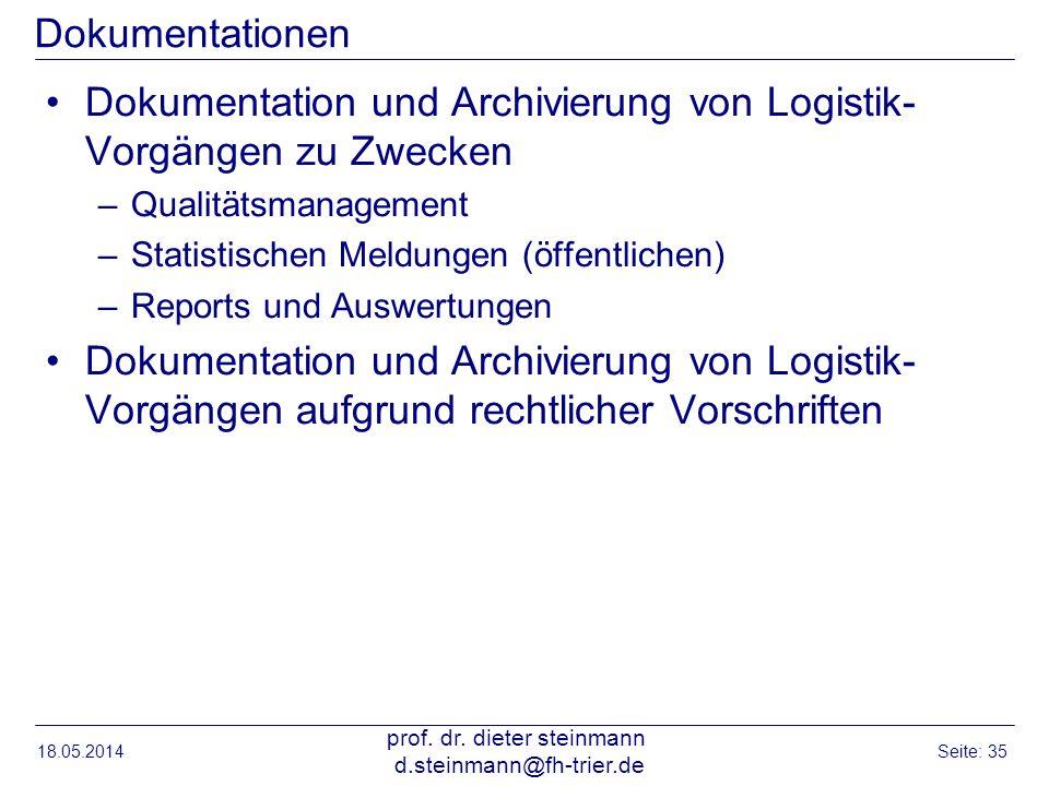Dokumentationen Dokumentation und Archivierung von Logistik- Vorgängen zu Zwecken –Qualitätsmanagement –Statistischen Meldungen (öffentlichen) –Report