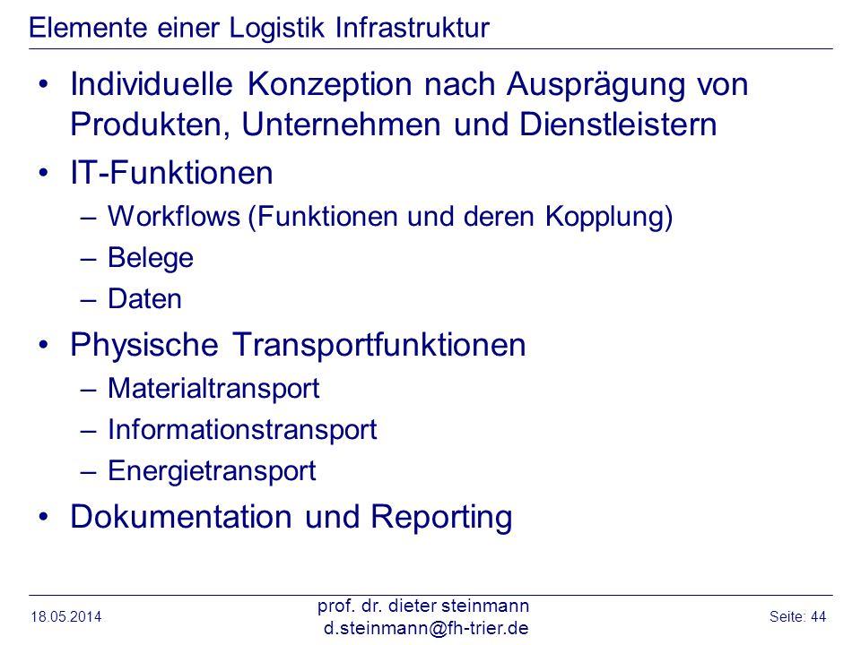18.05.2014 prof. dr. dieter steinmann d.steinmann@fh-trier.de Seite: 44 Elemente einer Logistik Infrastruktur Individuelle Konzeption nach Ausprägung