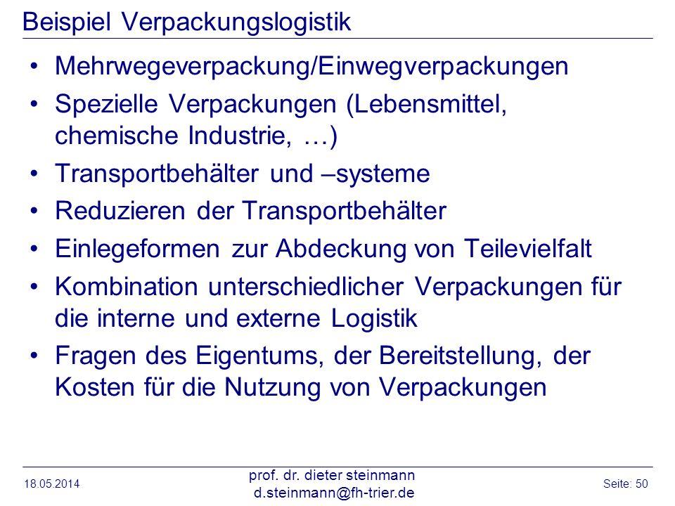 18.05.2014 prof. dr. dieter steinmann d.steinmann@fh-trier.de Seite: 50 Beispiel Verpackungslogistik Mehrwegeverpackung/Einwegverpackungen Spezielle V