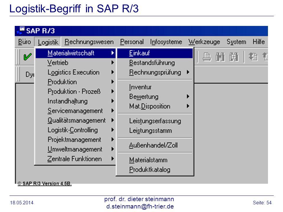 18.05.2014 prof. dr. dieter steinmann d.steinmann@fh-trier.de Seite: 54 Logistik-Begriff in SAP R/3 © SAP R/3 Version 4.5B.