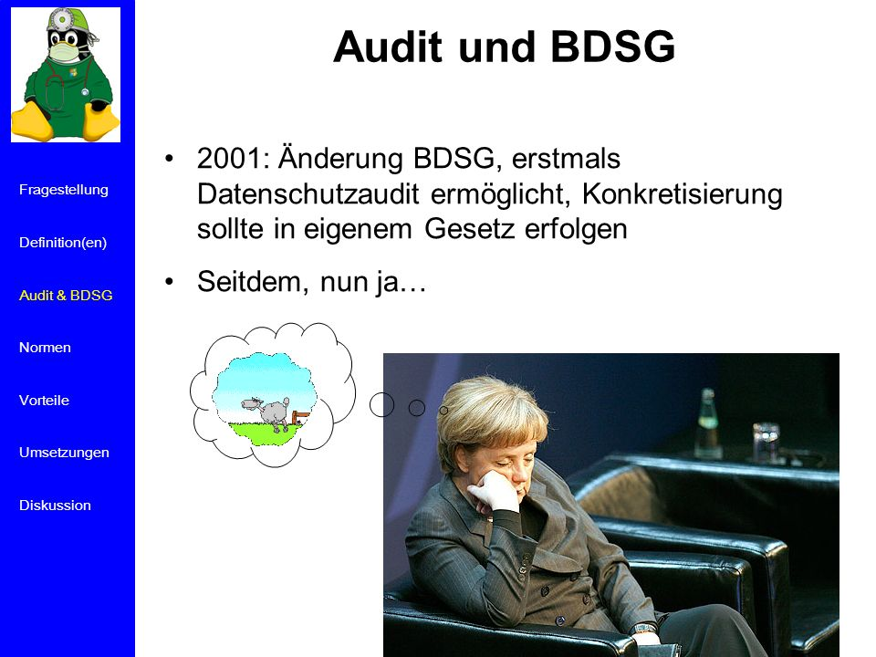 Audit und BDSG 2001: Änderung BDSG, erstmals Datenschutzaudit ermöglicht, Konkretisierung sollte in eigenem Gesetz erfolgen Seitdem, nun ja… Fragestellung Definition(en) Audit & BDSG Normen Vorteile Umsetzungen Diskussion