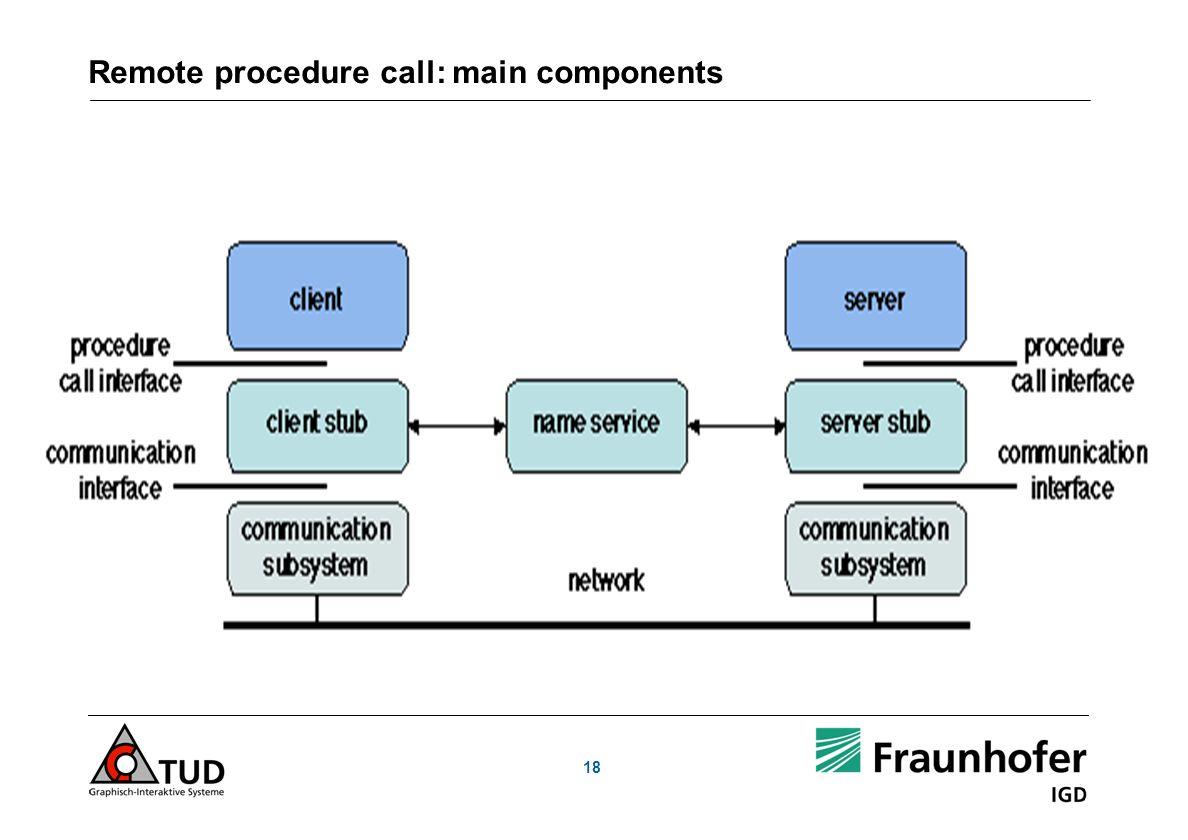 Remote procedure call: main components 18