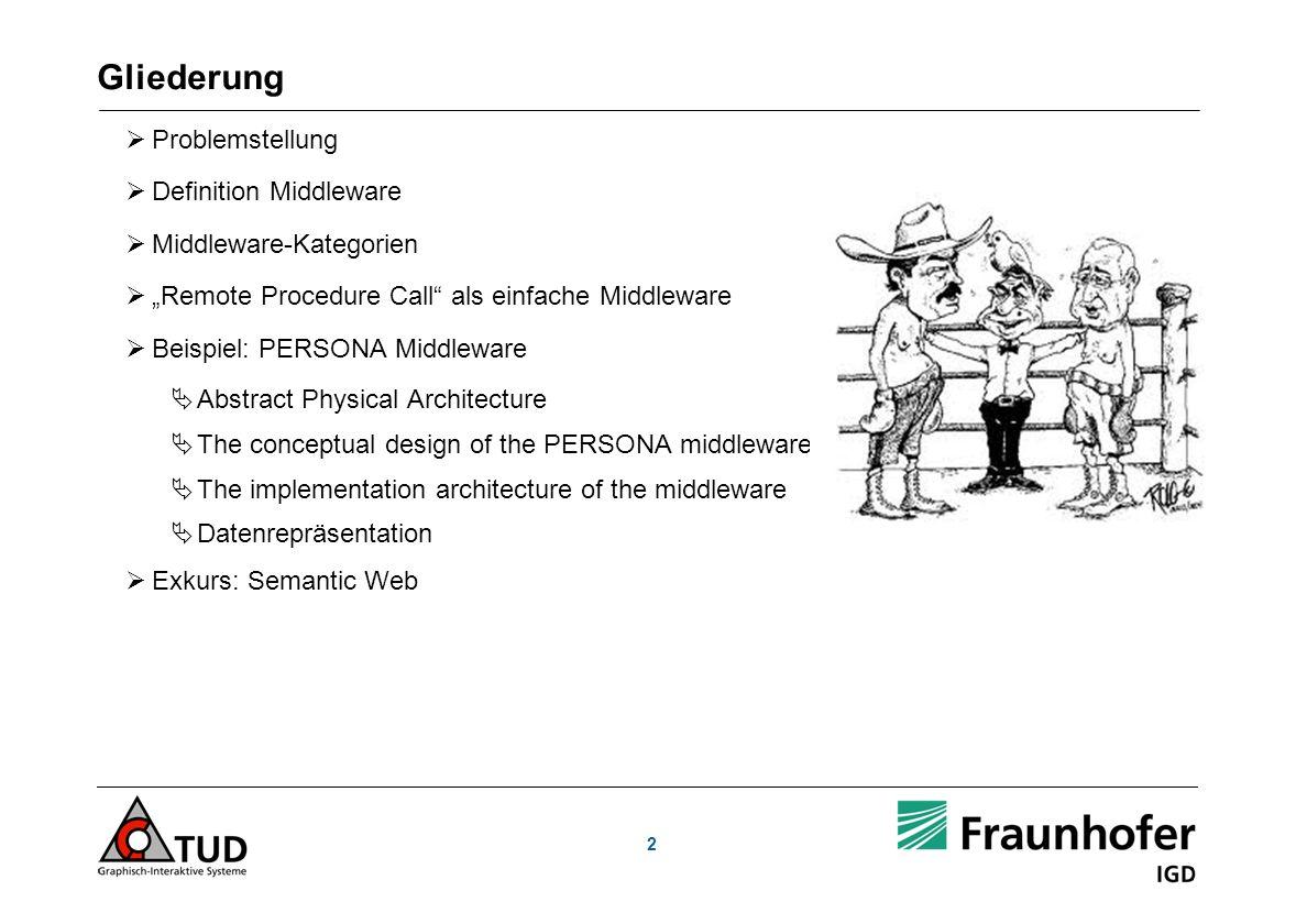 2 Gliederung Problemstellung Definition Middleware Middleware-Kategorien Remote Procedure Call als einfache Middleware Beispiel: PERSONA Middleware Ab