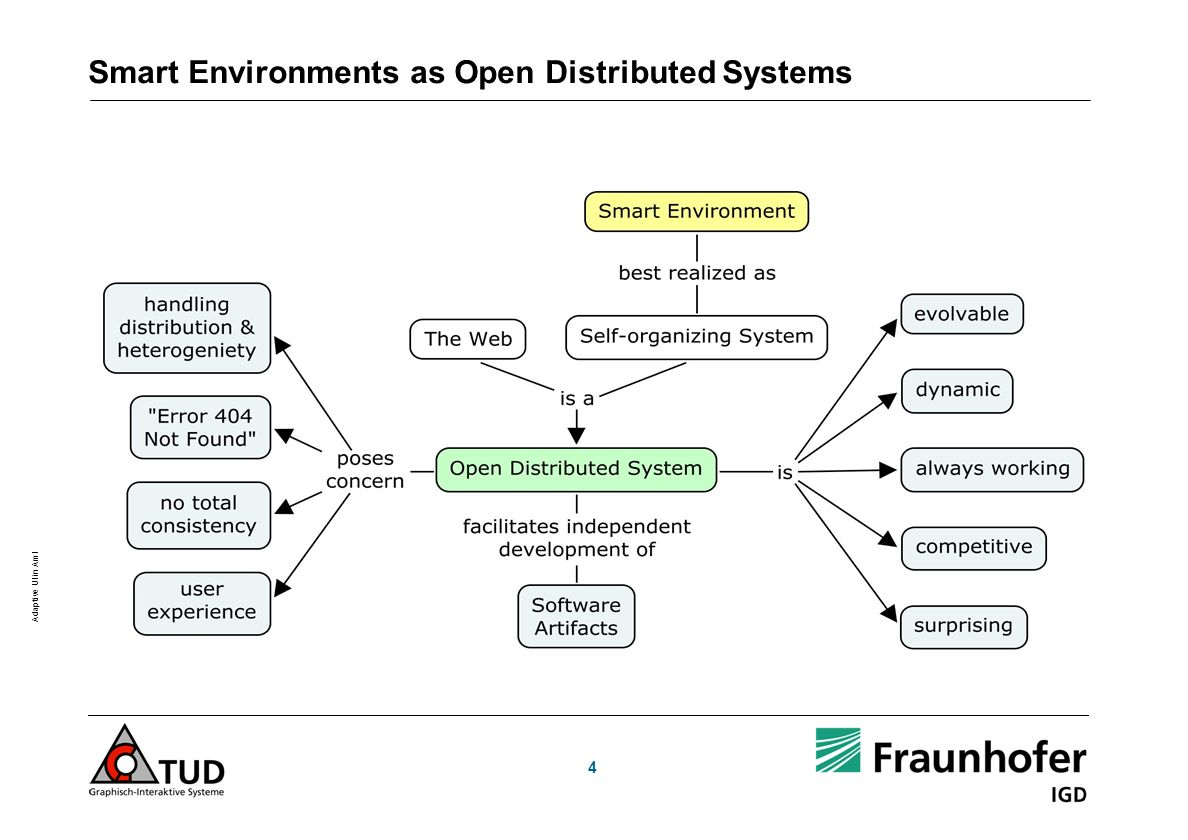 Smart Environments as Open Distributed Systems Adaptive UI in AmI 4