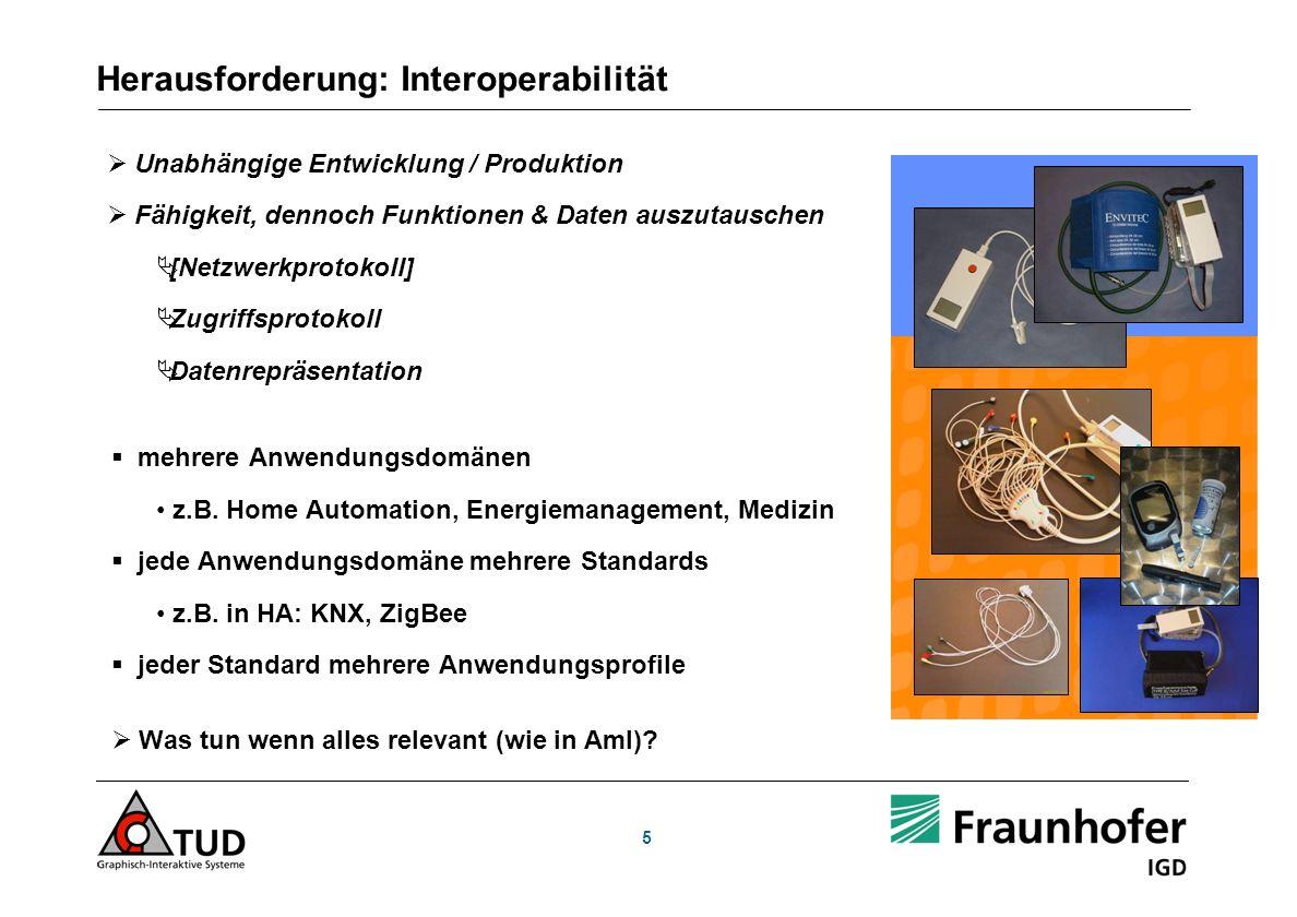 5 Herausforderung: Interoperabilität Unabhängige Entwicklung / Produktion Fähigkeit, dennoch Funktionen & Daten auszutauschen [Netzwerkprotokoll] Zugr