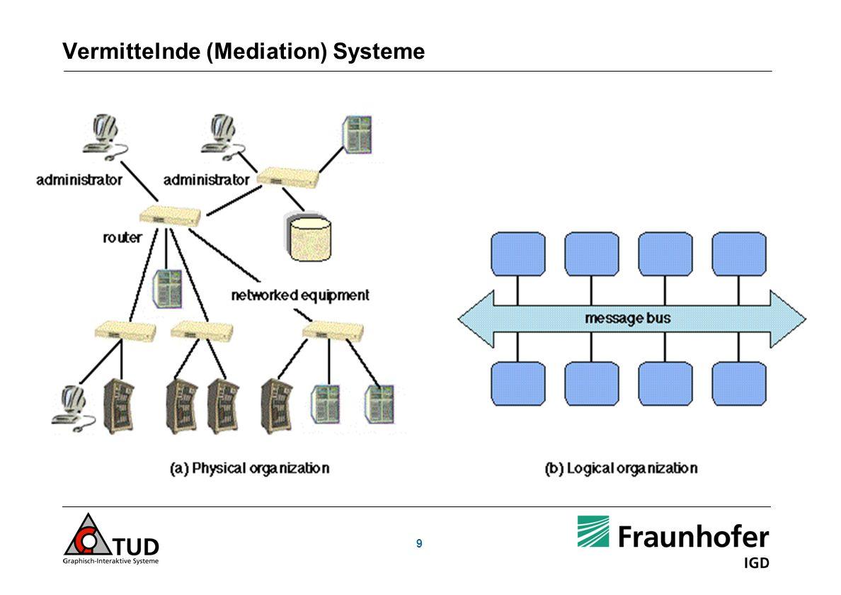 Vermittelnde (Mediation) Systeme 9