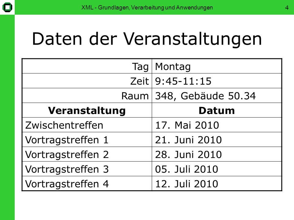 XML - Grundlagen, Verarbeitung und Anwendungen5 Damiel Kucher XHTML – das saubere Web-Design 12 Roland Kluge OpenDocument – das Rückgrat von OpenOffice 13 14 11 10 9 8 7 6 5 4 3 2 1 Nr M.