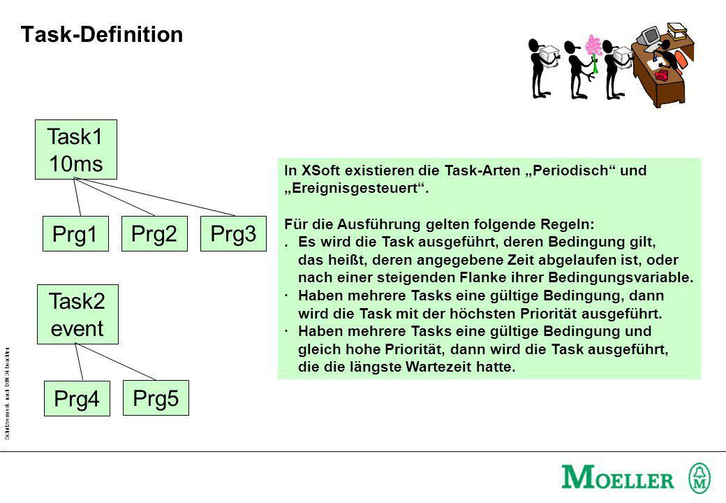 Schutzvermerk nach DIN 34 beachten Task1 10ms Prg1 Prg2Prg3 Task2 event Prg4 Prg5 In XSoft existieren die Task-Arten Periodisch und Ereignisgesteuert.