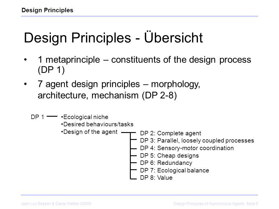 Jean-Luc Besson & Daniel Mettler ©2000Design Principles of Autonomous Agents, Seite 10 Design Principle 1 Metaprinzip: Definition der ökologischen Nische Definition der gewünschten Aufgaben und Verhaltensweisen Design des Agenten 1 2 3 4 5 6 7 8 Design Principles