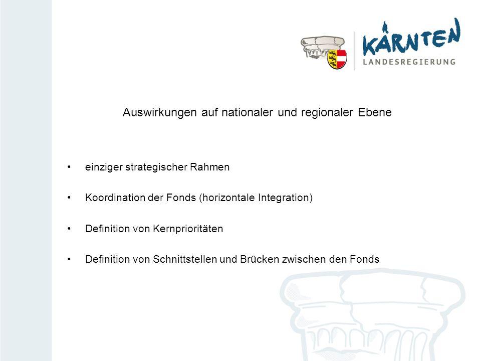 Auswirkungen auf nationaler und regionaler Ebene einziger strategischer Rahmen Koordination der Fonds (horizontale Integration) Definition von Kernprioritäten Definition von Schnittstellen und Brücken zwischen den Fonds