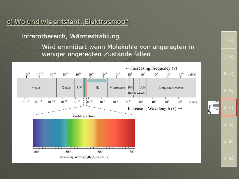 c) Wo und wie entsteht Elektrosmog 1.a) 2. b) 1. b) 2.