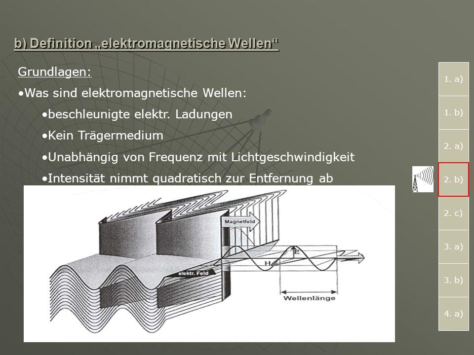 b) Definition elektromagnetische Wellen Grundlagen: Was sind elektromagnetische Wellen: beschleunigte elektr.