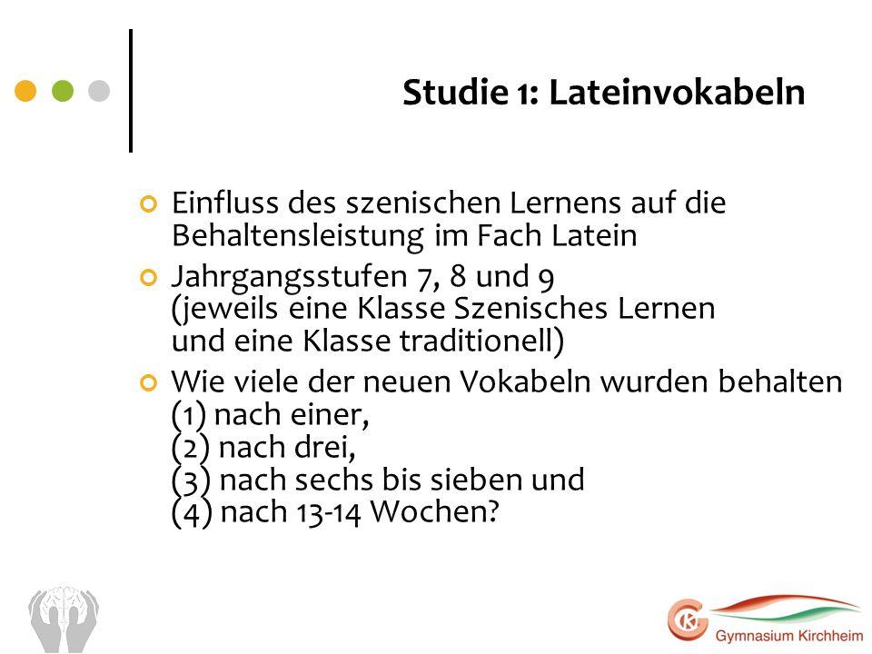 Einfluss des szenischen Lernens auf die Behaltensleistung im Fach Latein Jahrgangsstufen 7, 8 und 9 (jeweils eine Klasse Szenisches Lernen und eine Kl