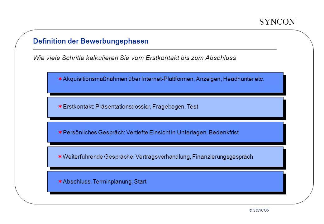 SYNCON Definition der Bewerbungsphasen Wie viele Schritte kalkulieren Sie vom Erstkontakt bis zum Abschluss © SYNCON Akquisitionsmaßnahmen über Internet-Plattformen, Anzeigen, Headhunter etc.