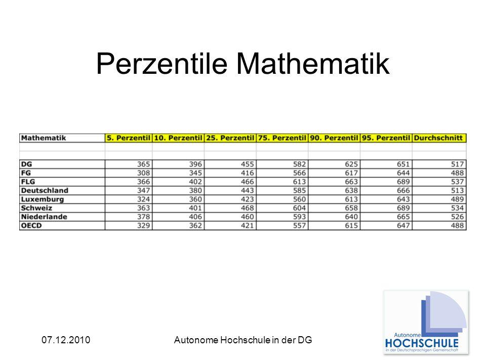 07.12.2010Autonome Hochschule in der DG Perzentile Mathematik