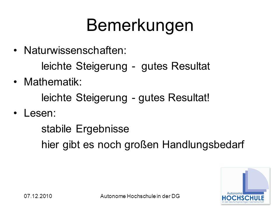 07.12.2010Autonome Hochschule in der DG Bemerkungen Naturwissenschaften: leichte Steigerung - gutes Resultat Mathematik: leichte Steigerung - gutes Resultat.