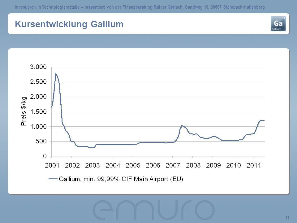 Investieren in Technologiemetalle – präsentiert von der Finanzberatung Rainer Gerlach, Sandweg 18, 98587 Steinbach-Hallenberg 11 Kursentwicklung Gallium