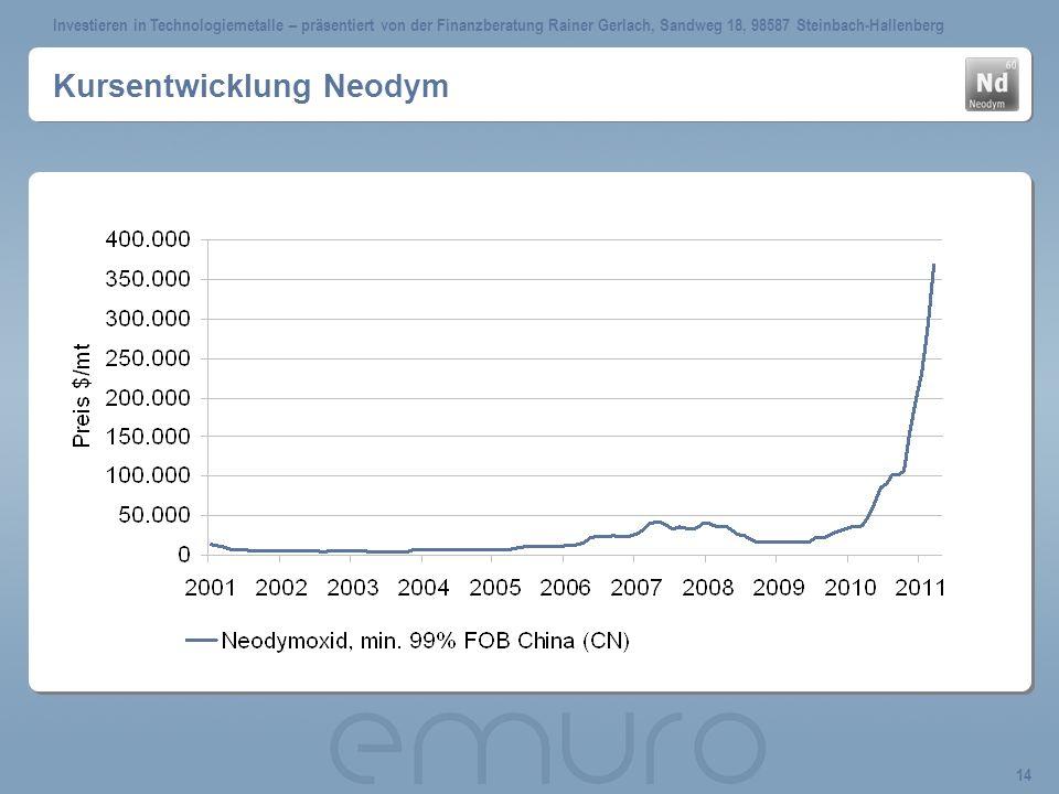 Investieren in Technologiemetalle – präsentiert von der Finanzberatung Rainer Gerlach, Sandweg 18, 98587 Steinbach-Hallenberg 14 Kursentwicklung Neody