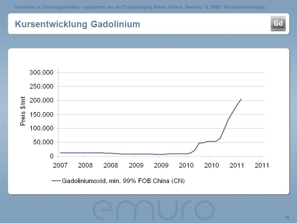 Investieren in Technologiemetalle – präsentiert von der Finanzberatung Rainer Gerlach, Sandweg 18, 98587 Steinbach-Hallenberg 15 Kursentwicklung Gadolinium