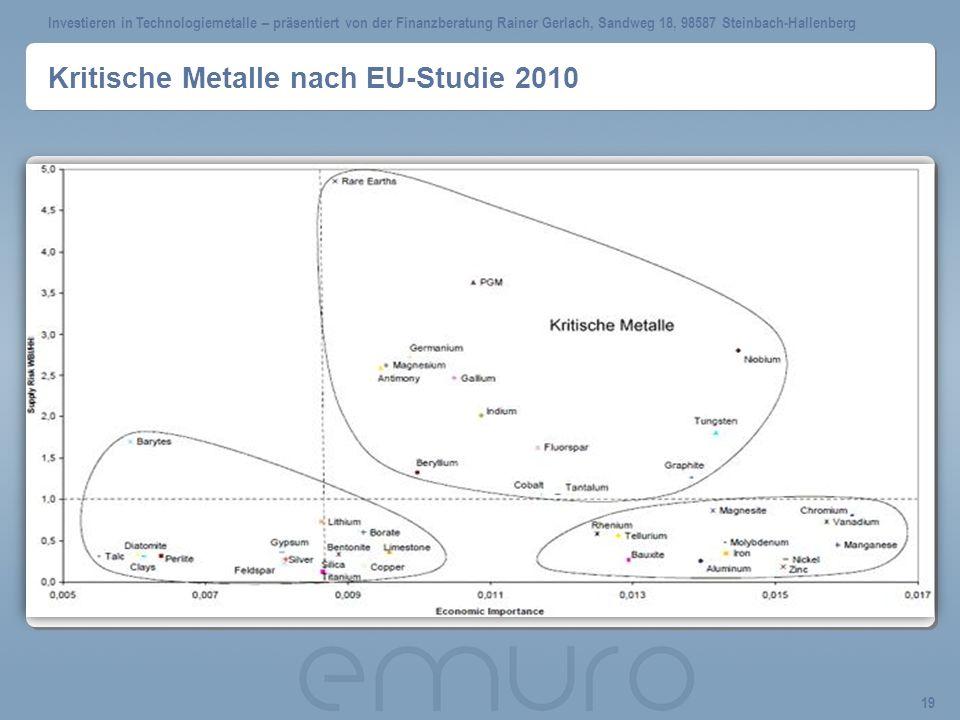 Investieren in Technologiemetalle – präsentiert von der Finanzberatung Rainer Gerlach, Sandweg 18, 98587 Steinbach-Hallenberg 19 Kritische Metalle nach EU-Studie 2010